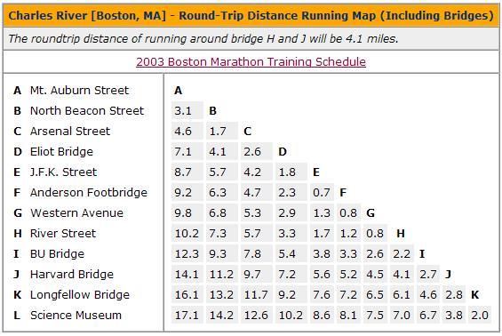 Marathon Sports | MIT Admissions on
