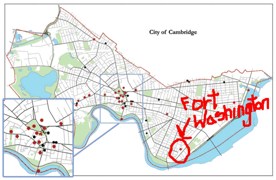 Map of historical sites in Cambridge. Most of them are around Harvard, with Fort Washington much closer to the Charles