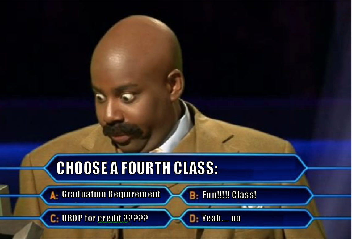 meme about trying to choose a fourth class to take