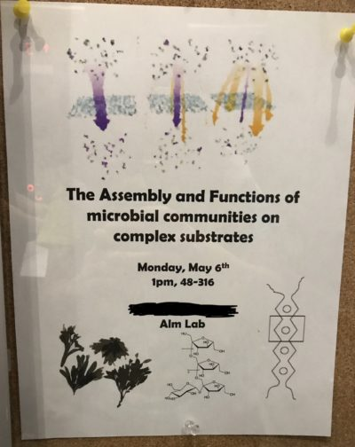 the assembly and functions of microbial communities as complex substrates