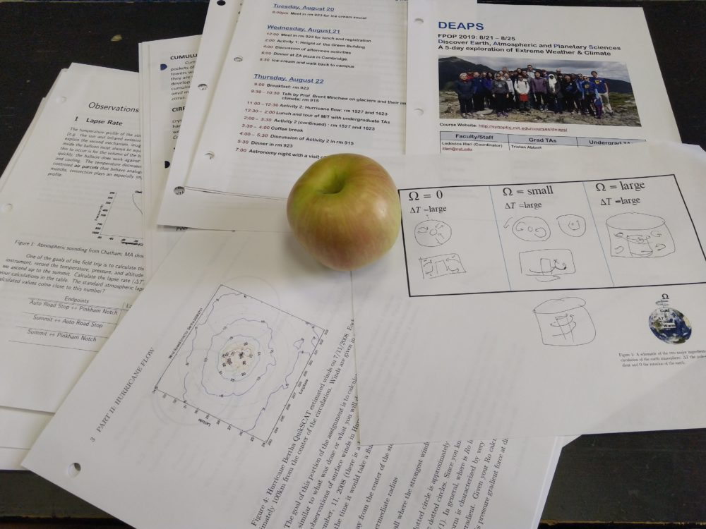 an apple lying on top of several sheets of paper.