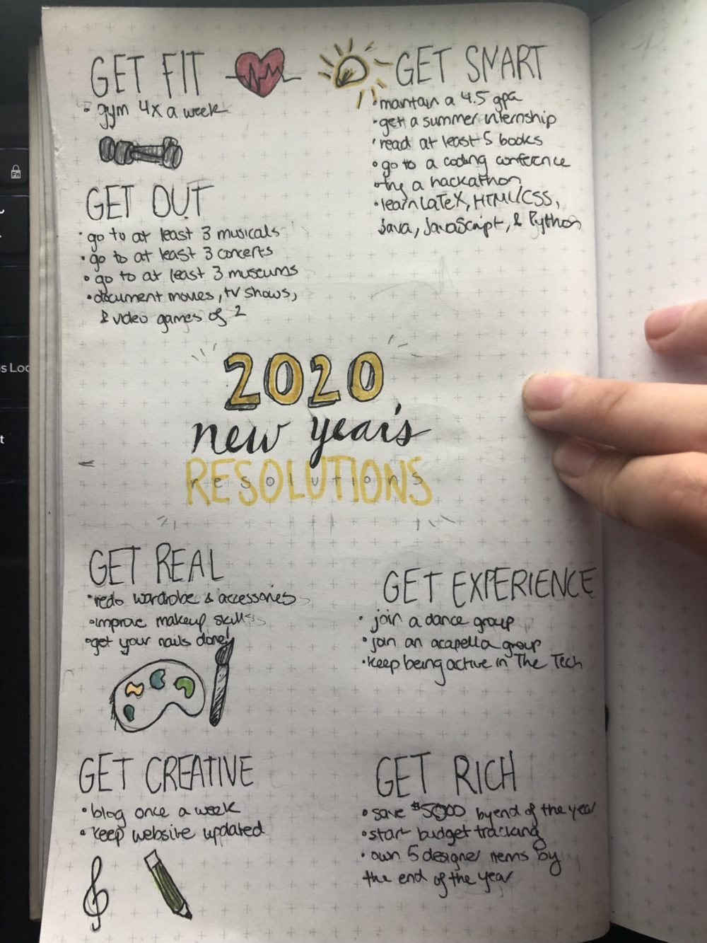 bullet journal image of my resolutions