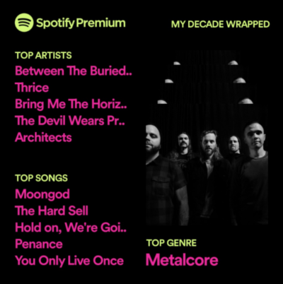 petey's spotify wrapped decade