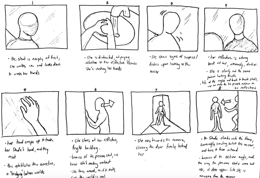 an example storyboard I've drawn