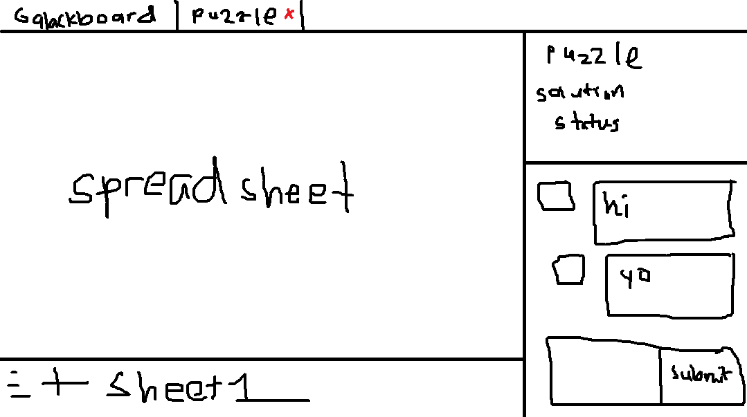 the website with a puzzle open; there is a spreadsheet on the left, and a chat to the right