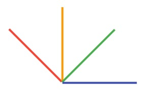 four vectors, each 45° from each other and the same length, with the same origin