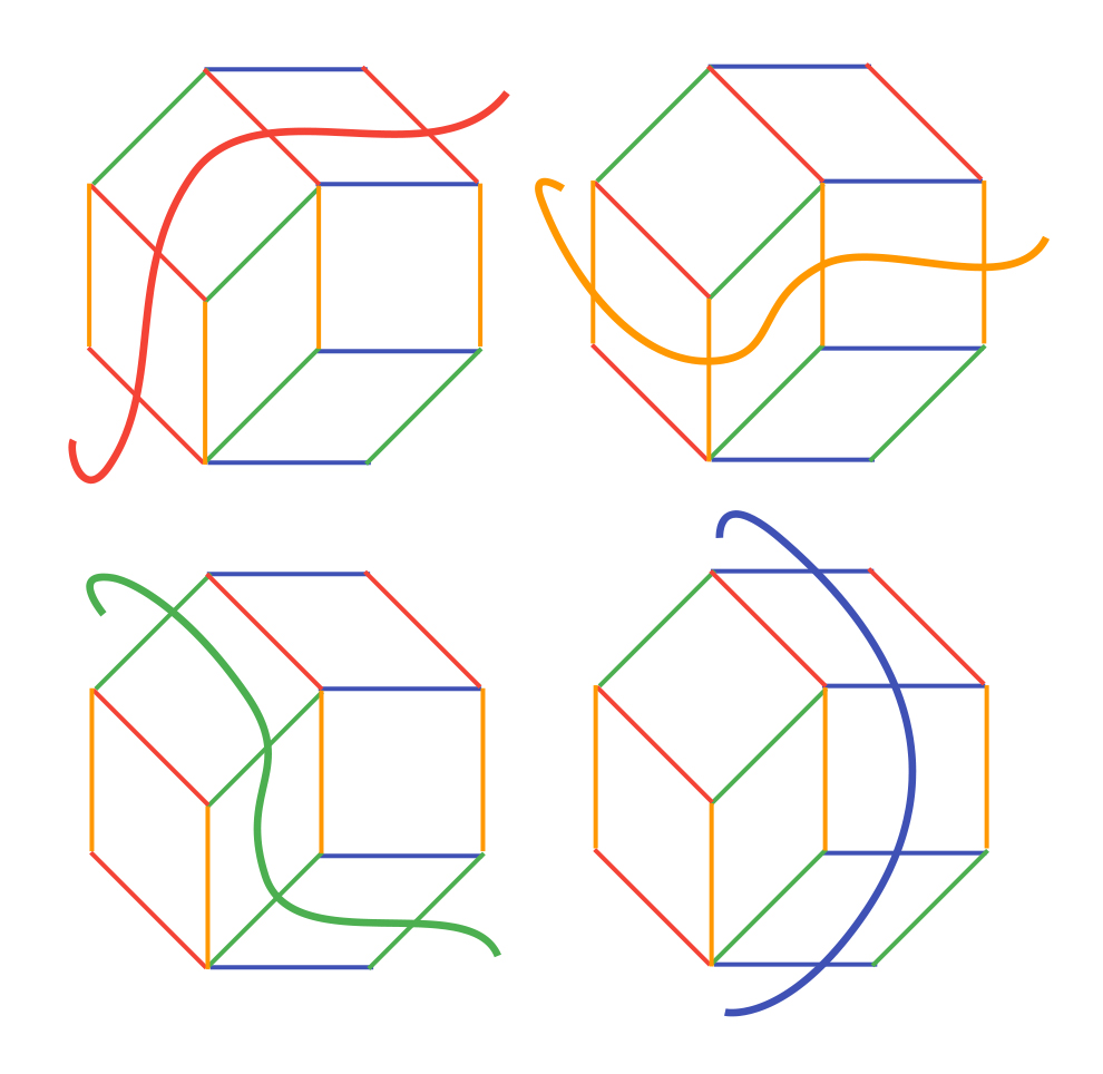 illustration of the curves going through each colored segment