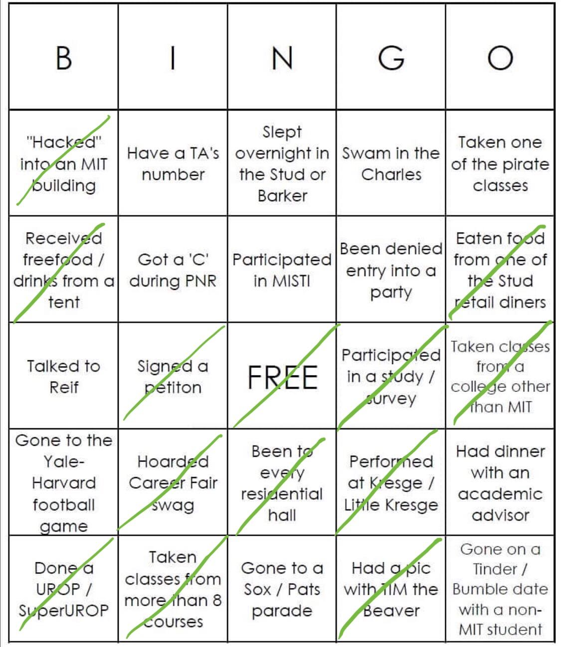Allan's white bingo. He did not get bingo.