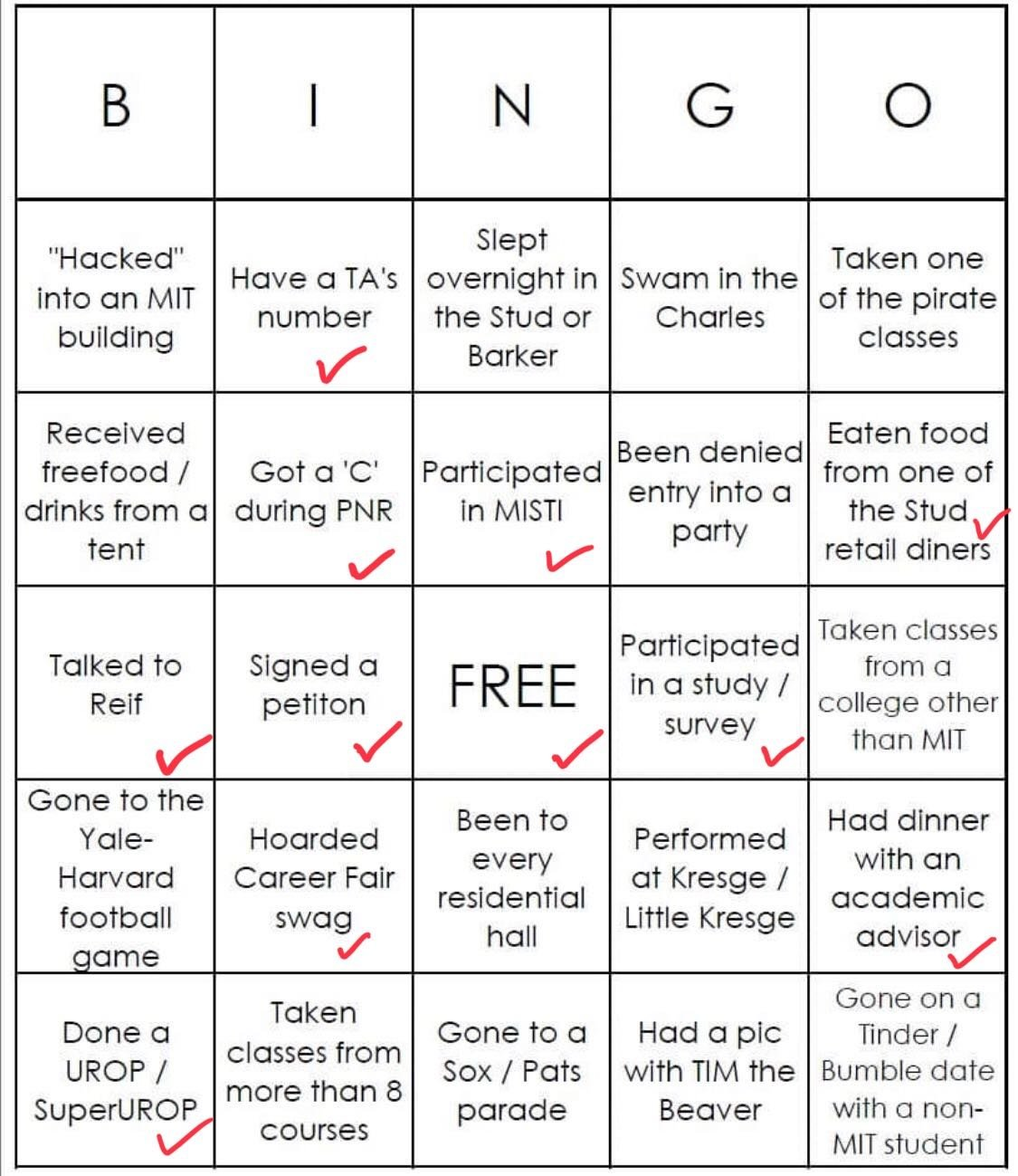 Kidist's white bingo. She did not get bingo.