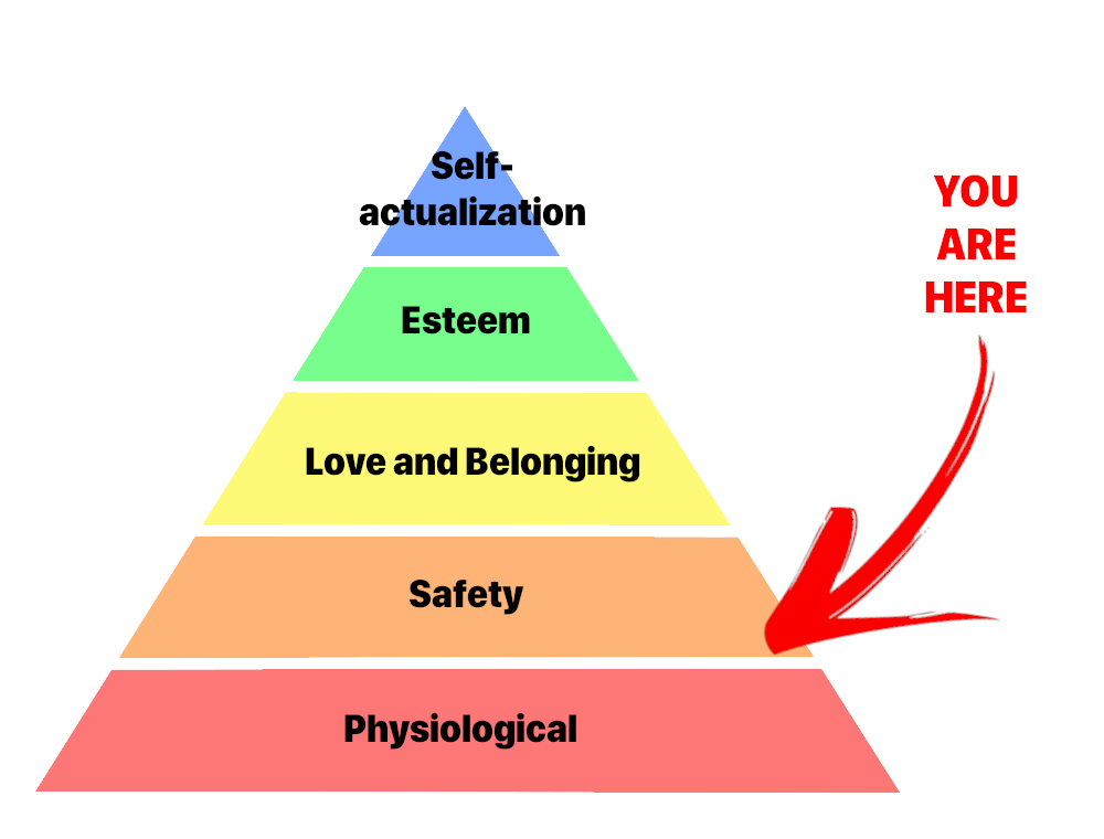 "maslow's hierarchy of needs, with an arrow pointing in between ""safety"" and ""physiological"", stating ""YOU ARE HERE"""