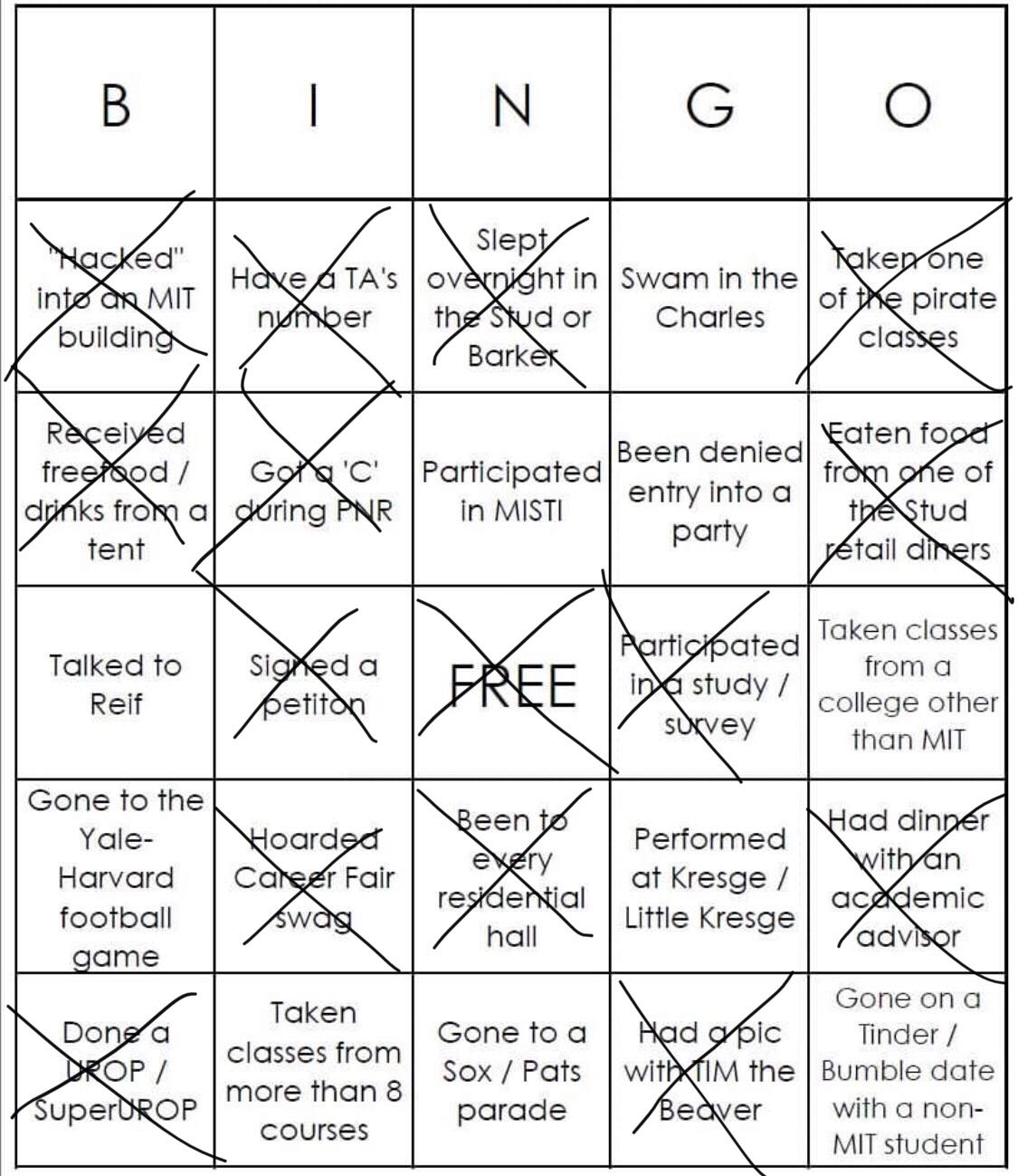 Nisha's white bingo. She did not get bingo.