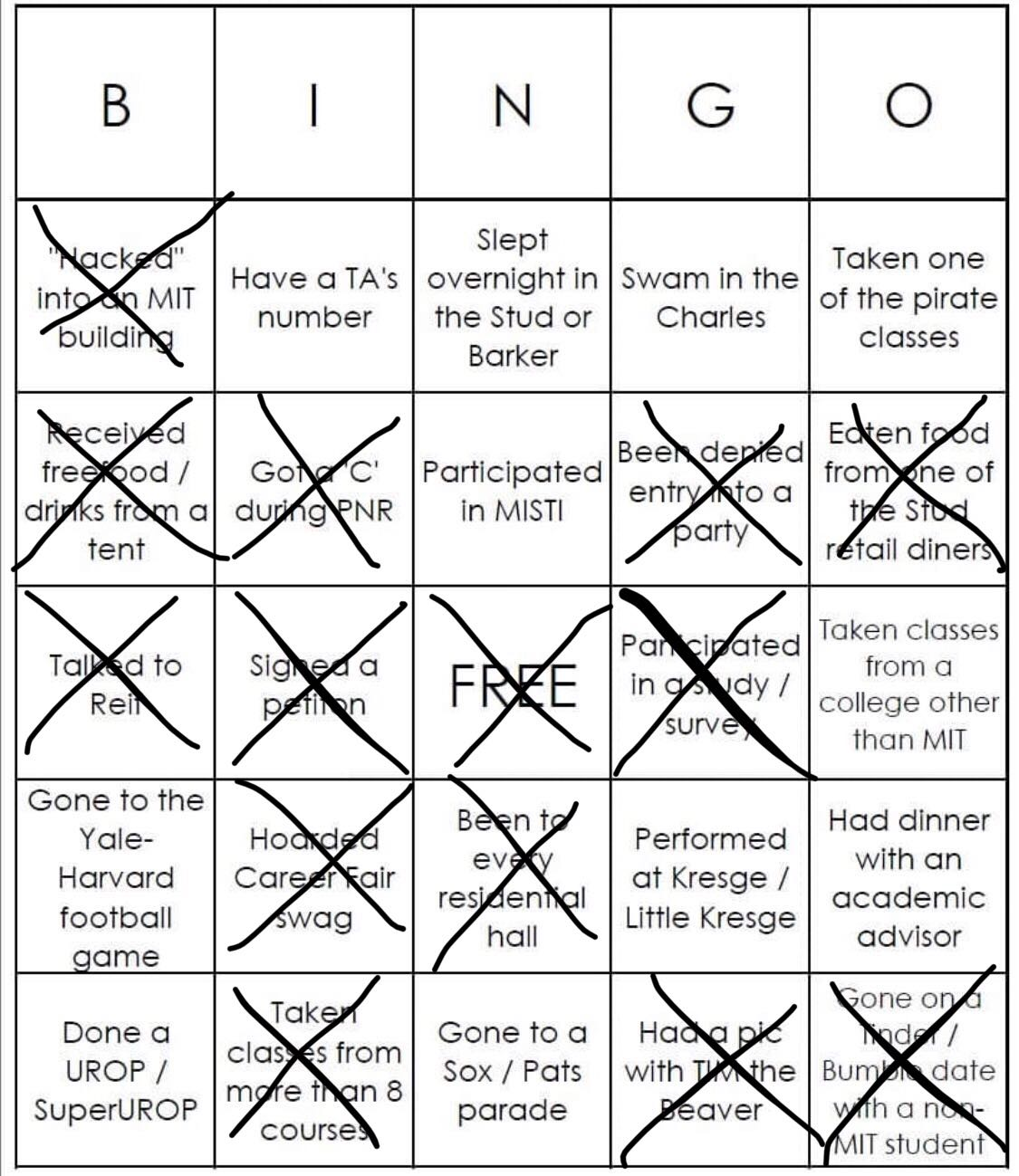 Sabrina's white bingo. She did not get bingo.