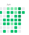 my github contribution graph for june