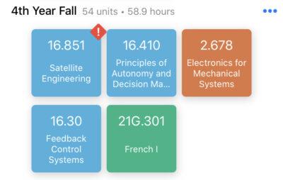 my fall schedule on fireroad