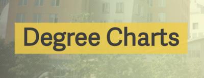 text box that says degree charts
