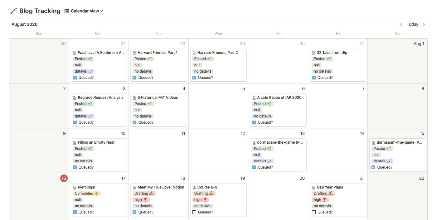calendar for blog tracking
