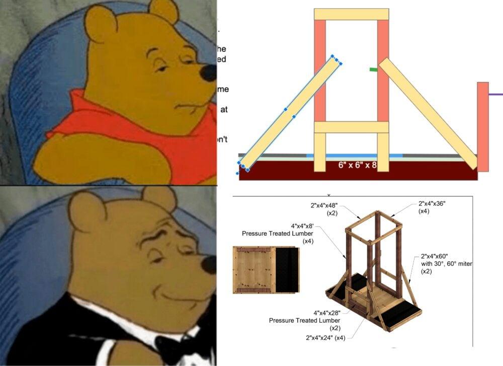 a meme making fun of my rendering