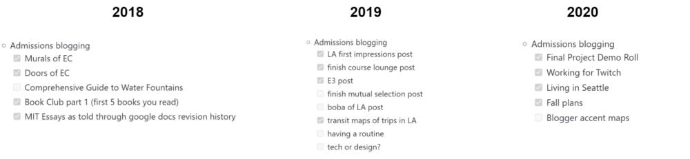 nisha's 2018-2020 summer blogging goals