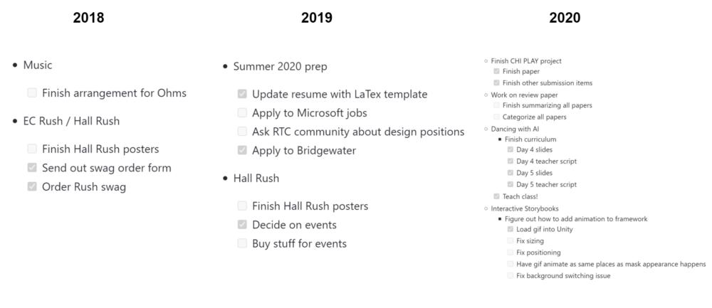 nisha's school goals 2018-2020
