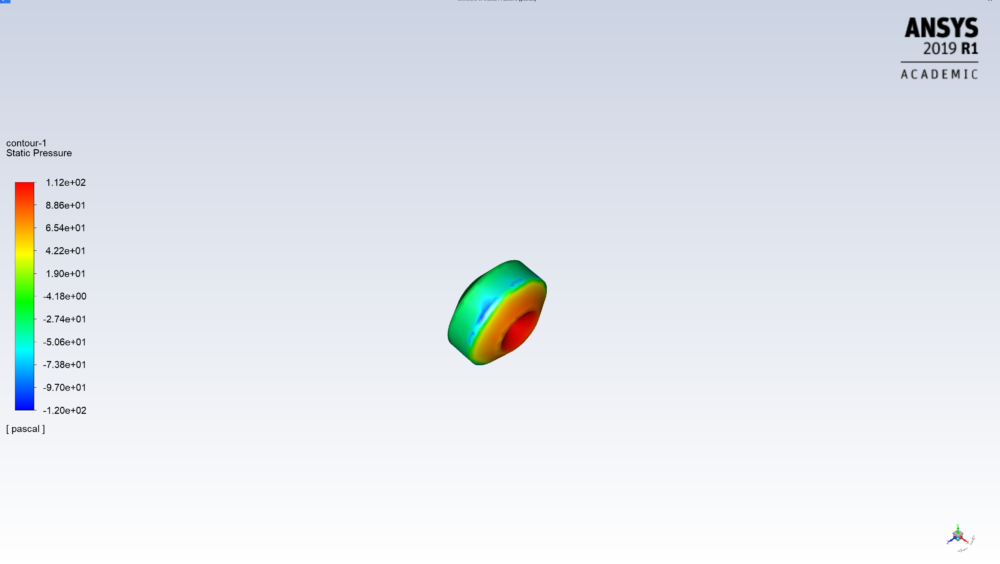 pressure contour of object