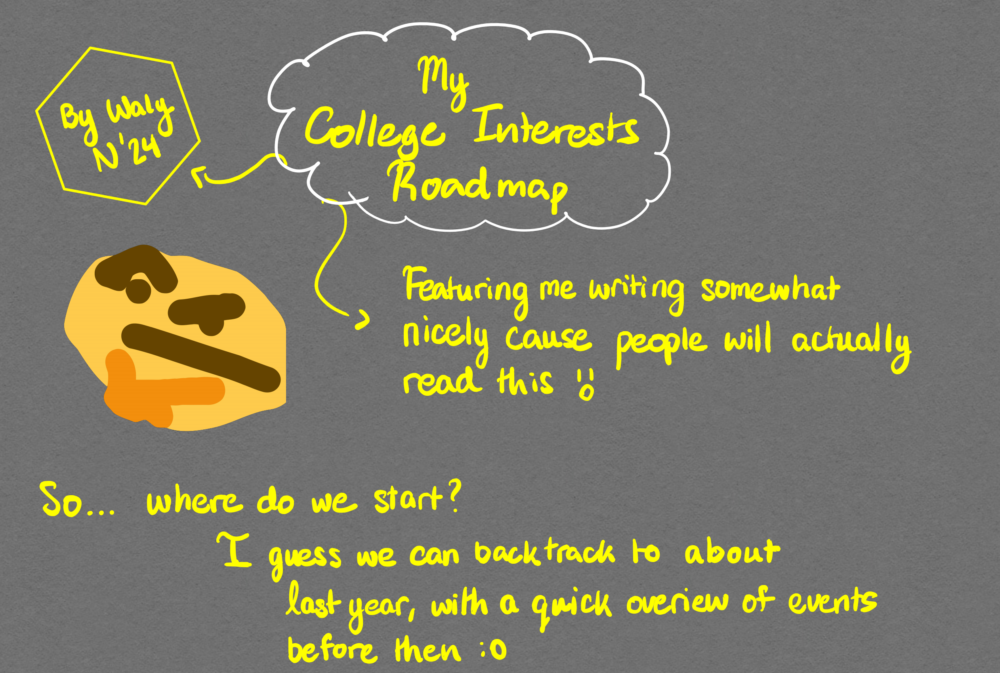 my college roadmap, with a thinking emoji drawing