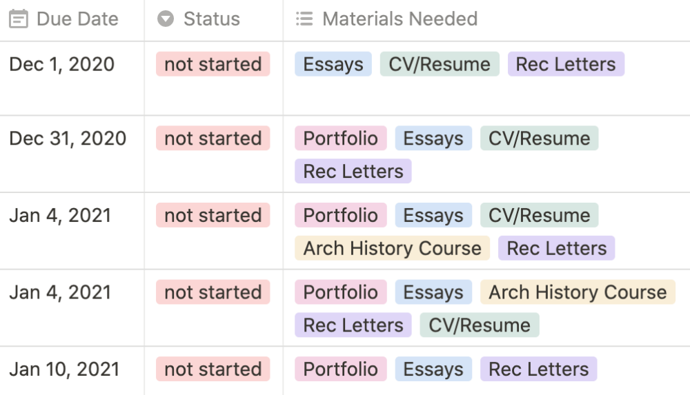 """a screenshot of my notion calendar, showing many deadlines, all of which are marked """"not started"""""""