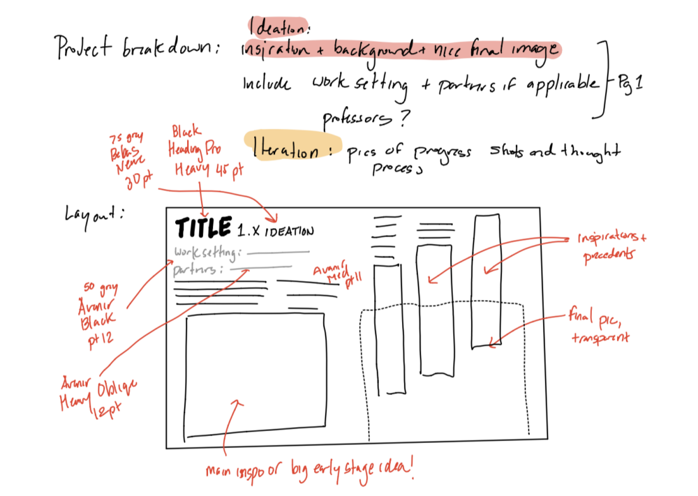 a drawing of my page layout, labeled with the fonts i'm going to use and where i'm putting things
