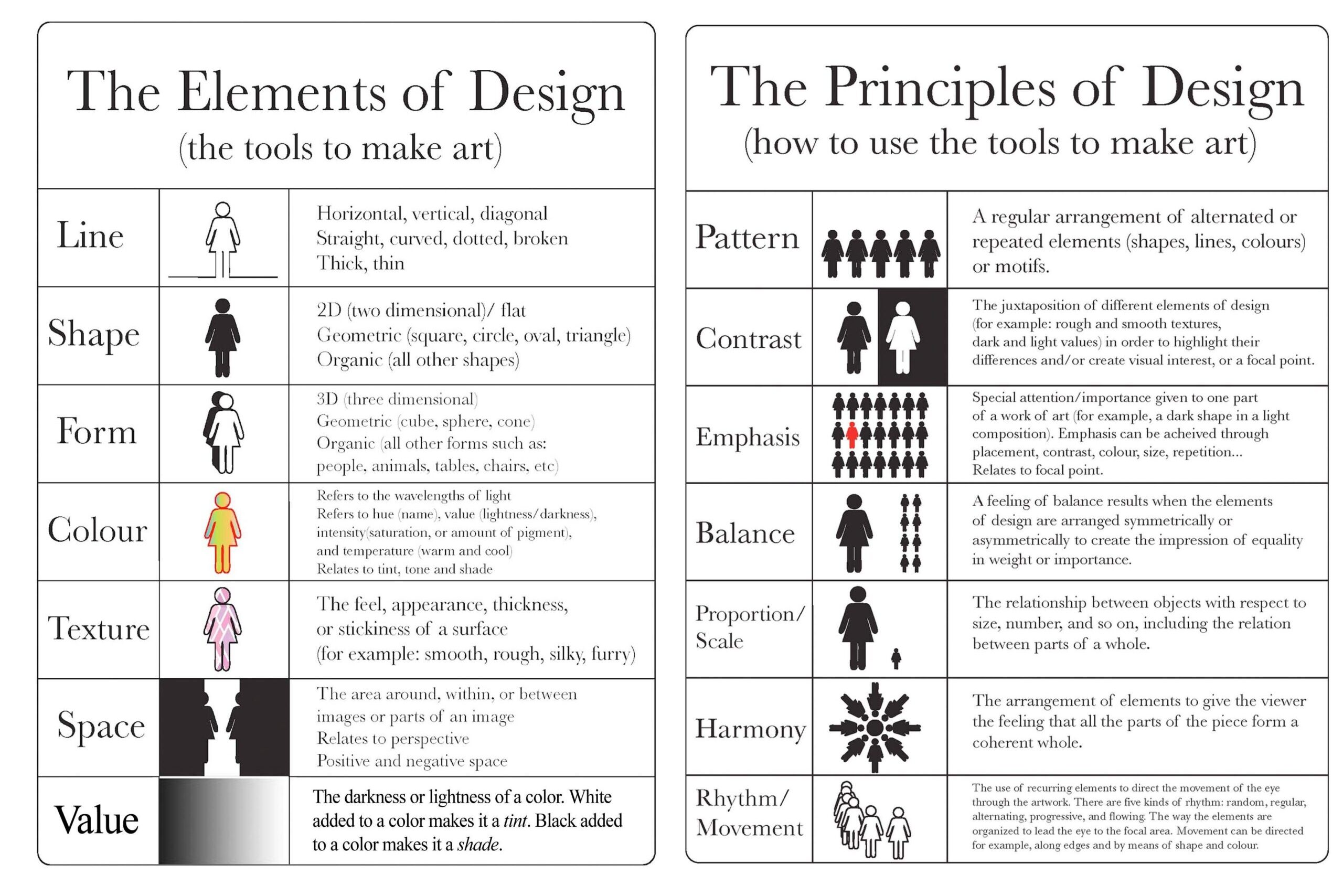 a picture listing the elements of design and the principles of design