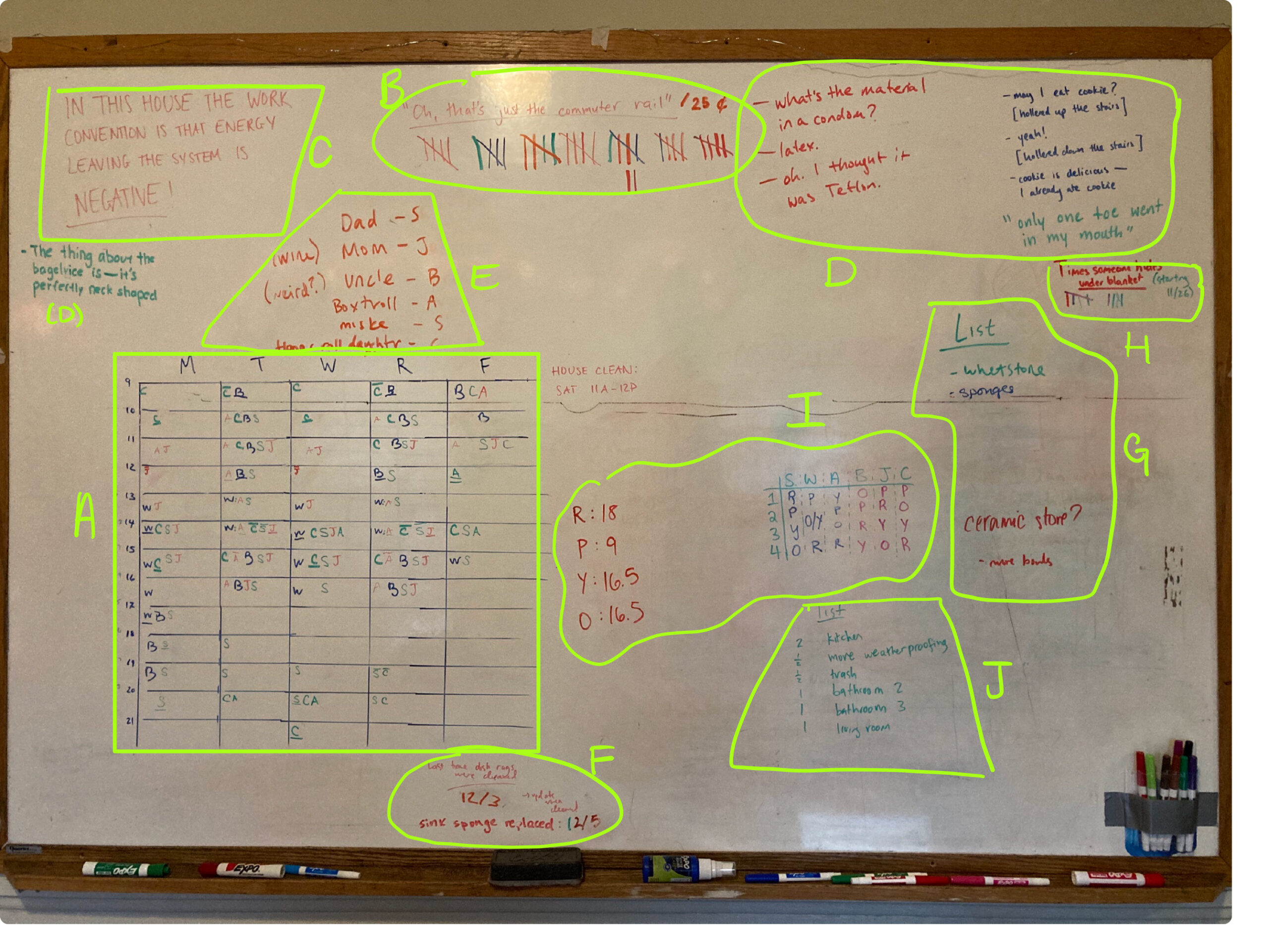 The same whiteboard as before, but different sections are circled and labelled with letters.