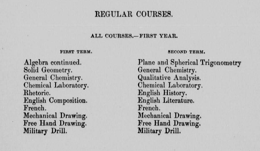 first-year subject list