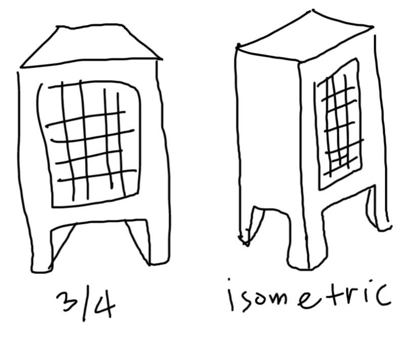 illustration of 3/4 vs isometric perspective