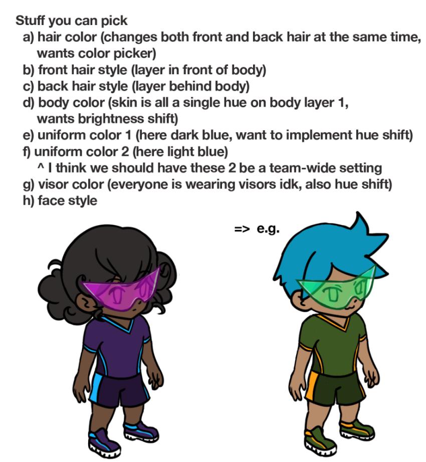 screenshot of character customization proposal