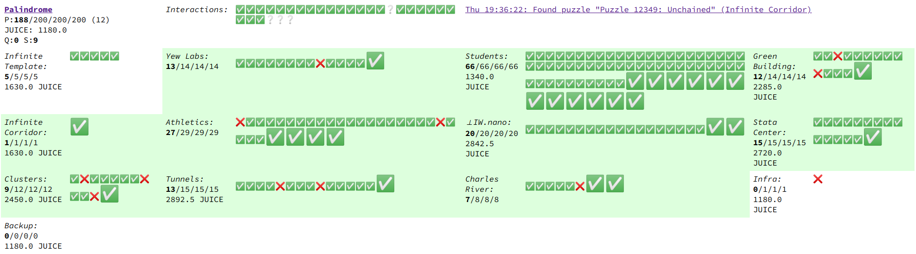screenshot of palindrome's progress