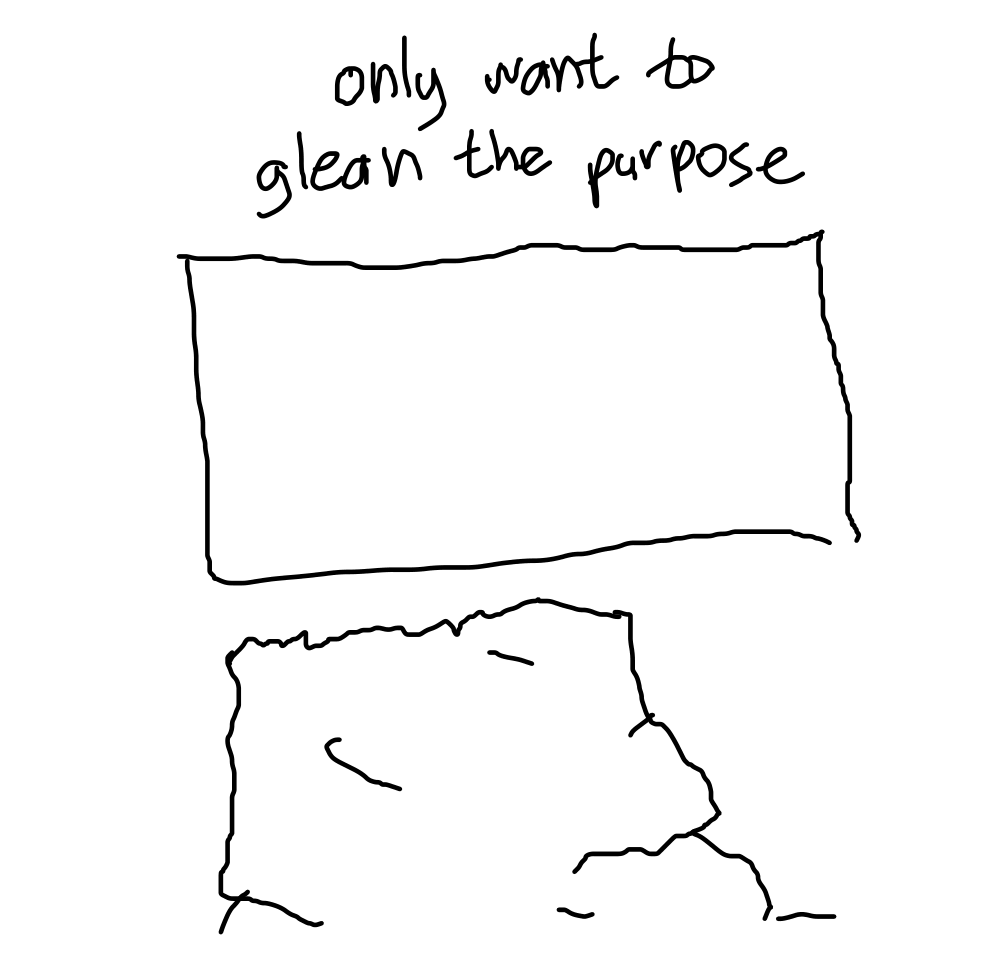 "text: ""only want to glean the purpose"", over drawing of empty bed"