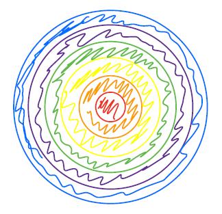 circle with thin rings