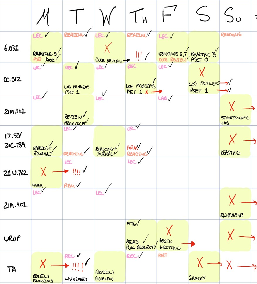 pset schedule for week 2 of classes