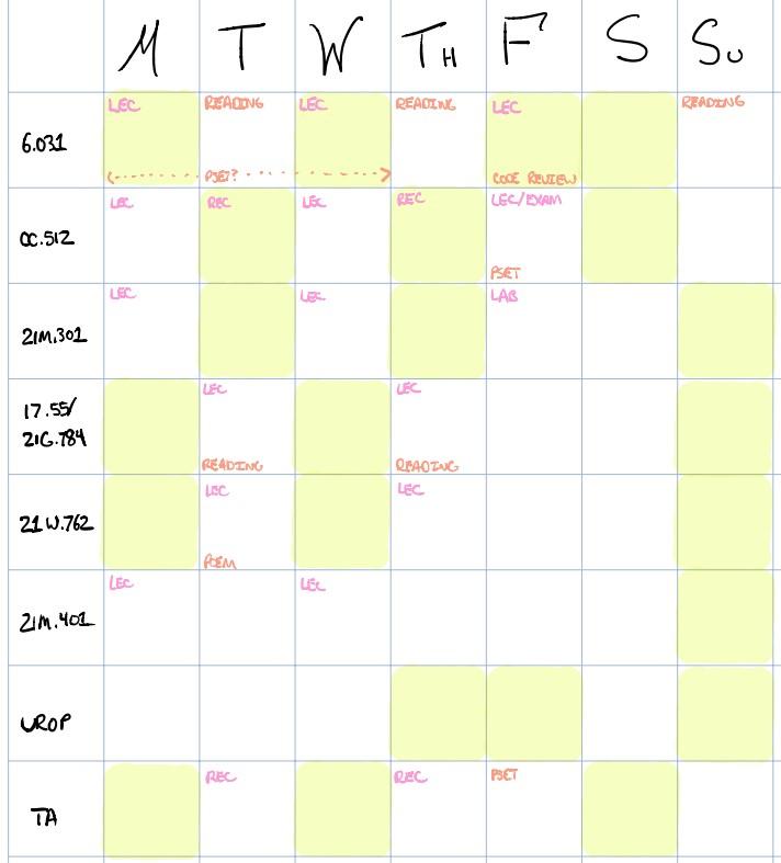 alan's general pset schedule