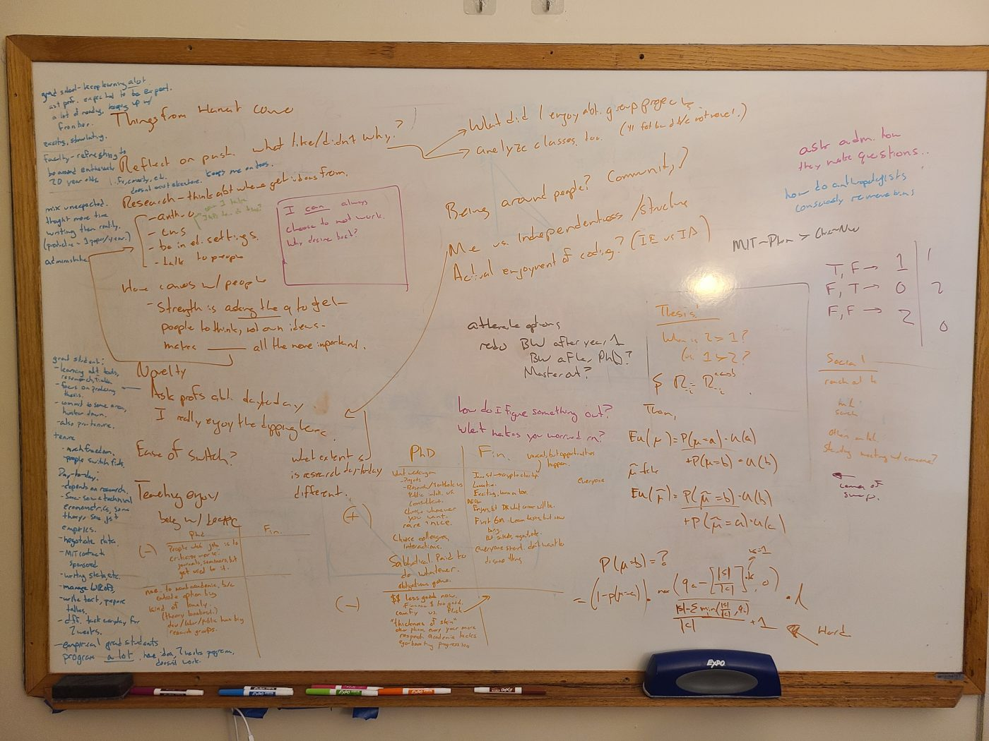 whiteboard with thoughts