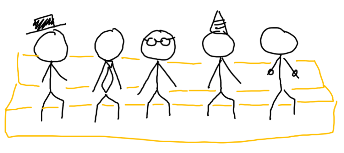 five people on a bench. from left to right, they have a top hat, a necktie, glasses, a party hat, and bracelets.
