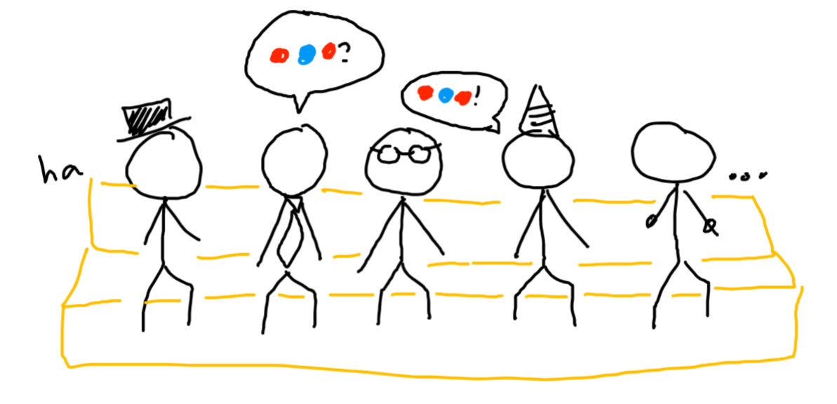 same five people. the three people in the center talk about colored circles. there's a few laughs from the two people on the side.