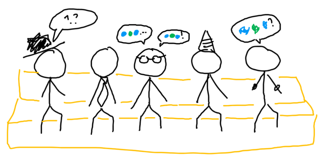same five people. the person in the center, with glasses, talks about colored circles. the rightmost person talks in colored circles too.