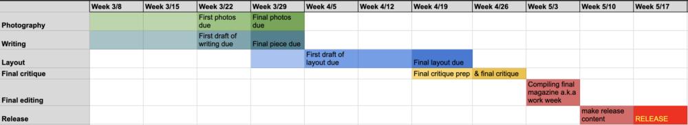 screenshot of excel spreadsheet