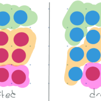 diagram with color coded red dots and blue dots representing drafted and undrafted individuals