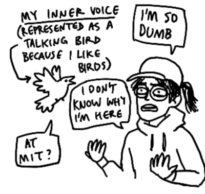 drawing of my inner dialogue